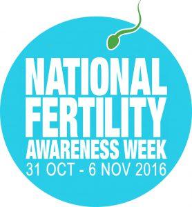 fertility-awareness